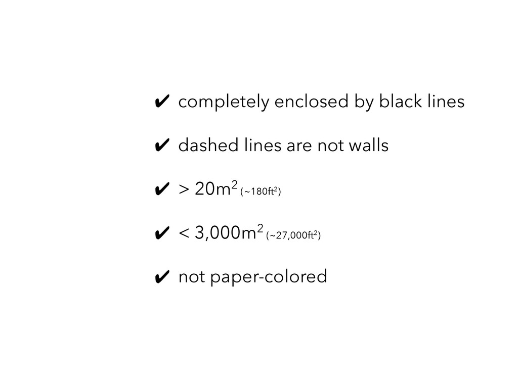 ✔ ✔ ✔ ✔ ✔ completely enclosed by black lines da...