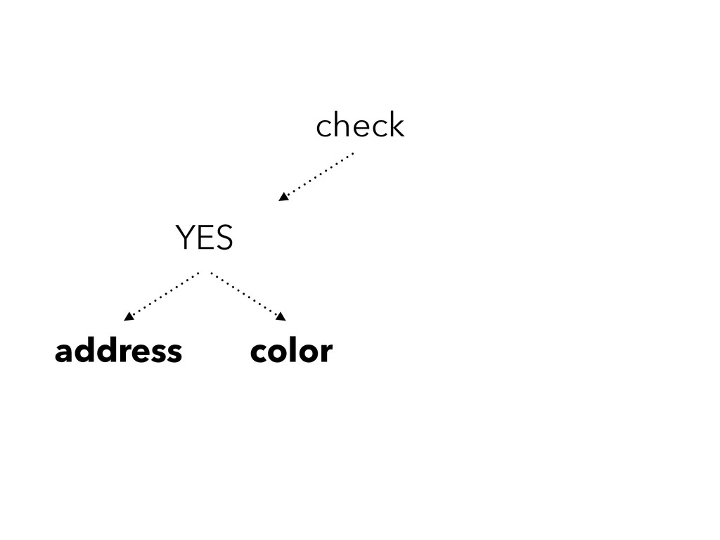 check YES address color