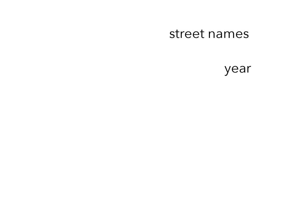 street names year