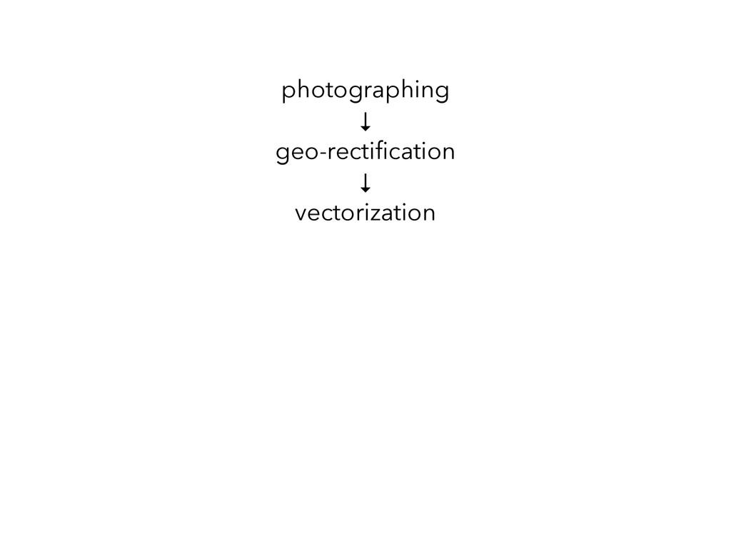 photographing ↓ geo-rectification ↓ vectorization