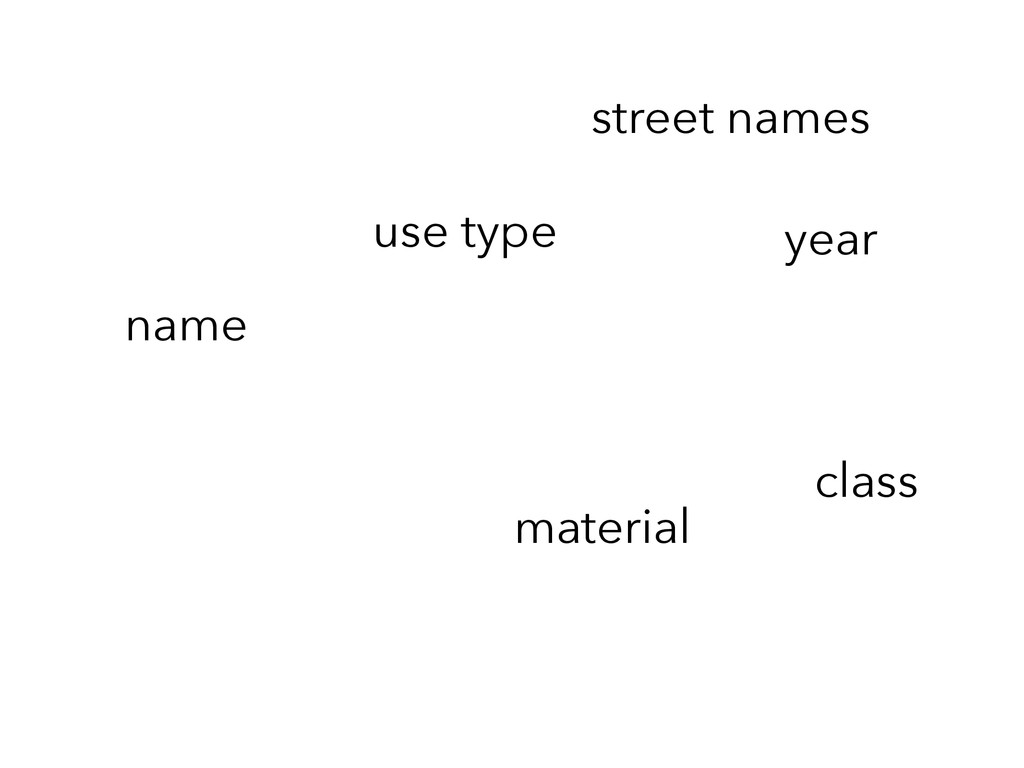 material use type street names name class year