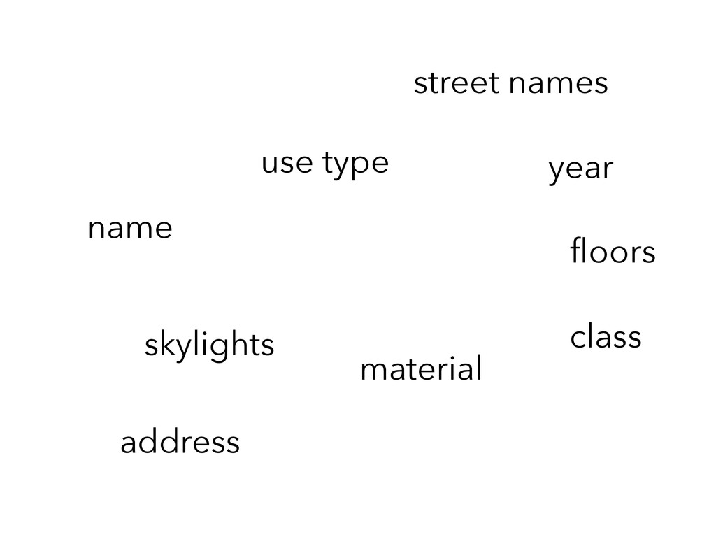 material use type street names address floors na...