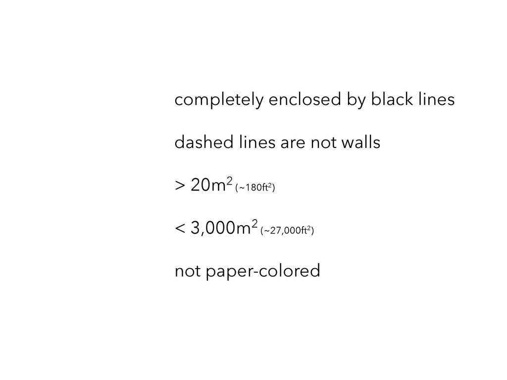 completely enclosed by black lines dashed lines...