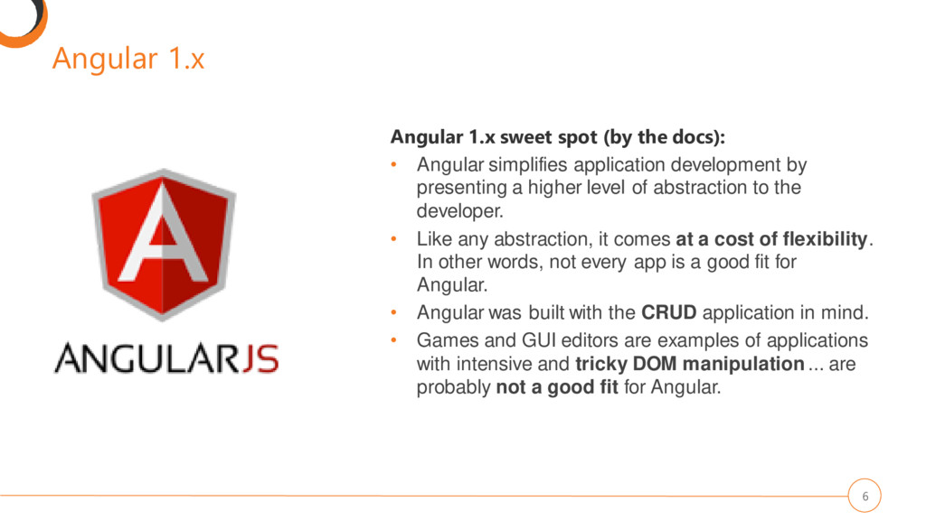 Angular 1.x 6 Angular 1.x sweet spot (by the do...