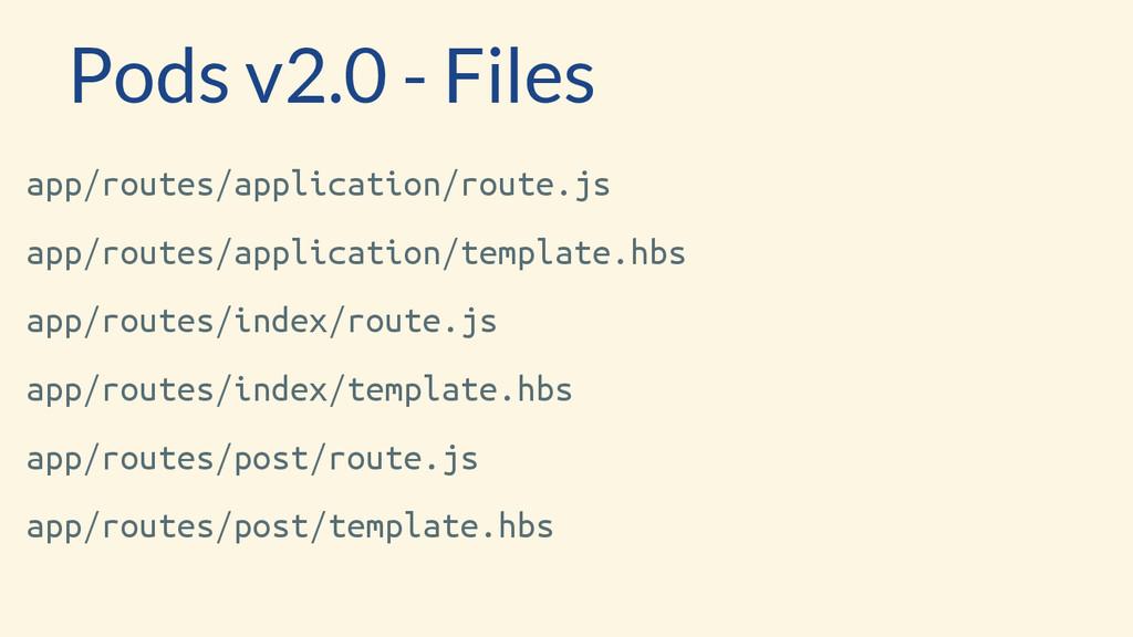app/routes/application/route.js app/routes/appl...