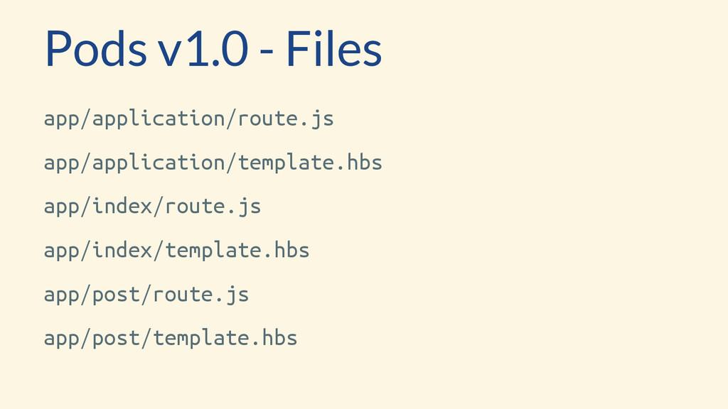 app/application/route.js app/application/templa...