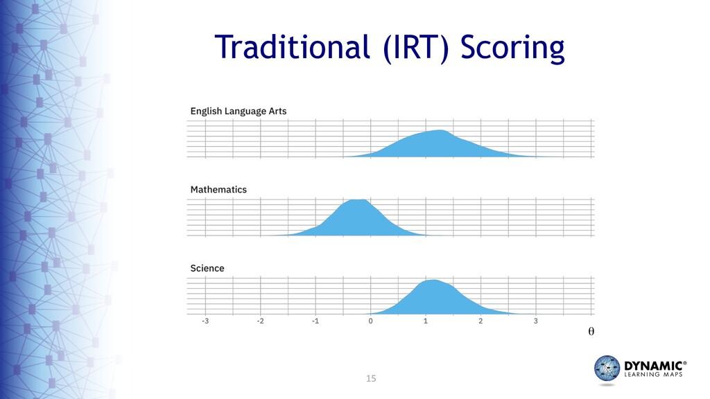 15 Traditional (IRT) Scoring