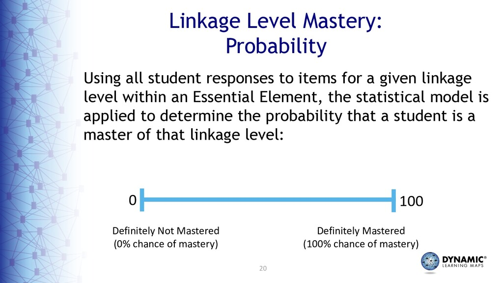 20 Linkage Level Mastery: Probability Using all...