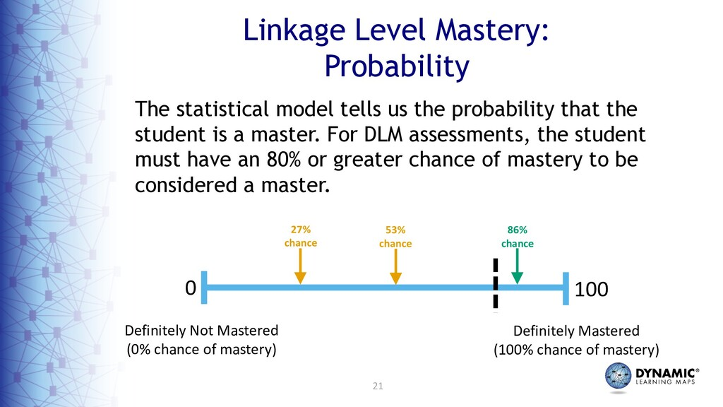 21 Linkage Level Mastery: Probability The stati...