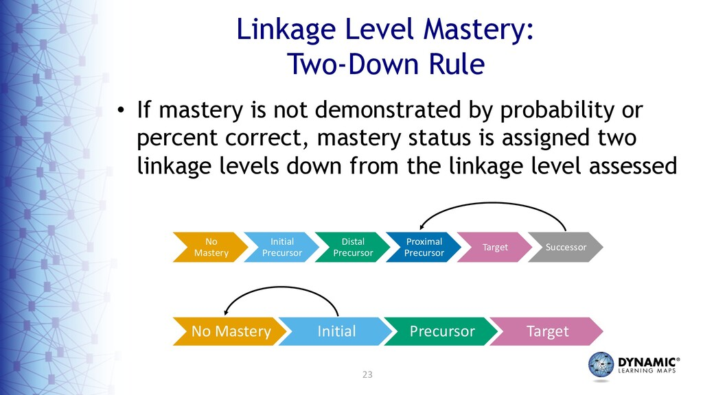 23 Linkage Level Mastery: Two-Down Rule • If ma...