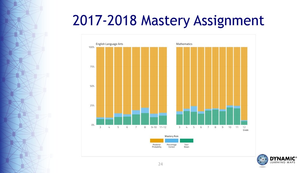 24 2017-2018 Mastery Assignment
