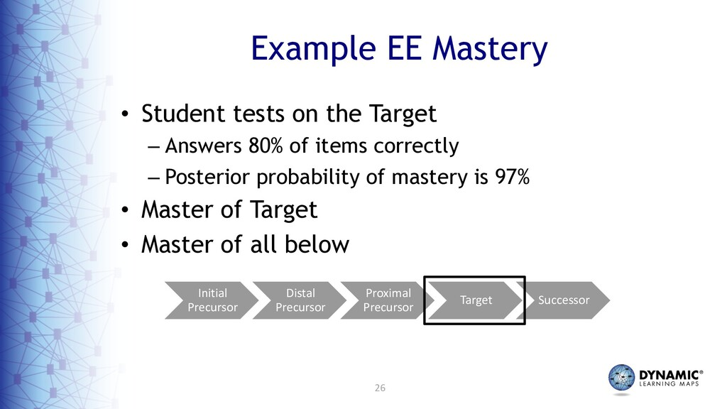 26 Example EE Mastery • Student tests on the Ta...
