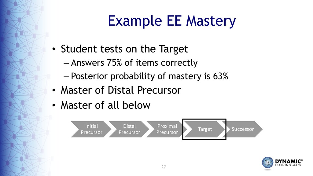 27 Example EE Mastery • Student tests on the Ta...