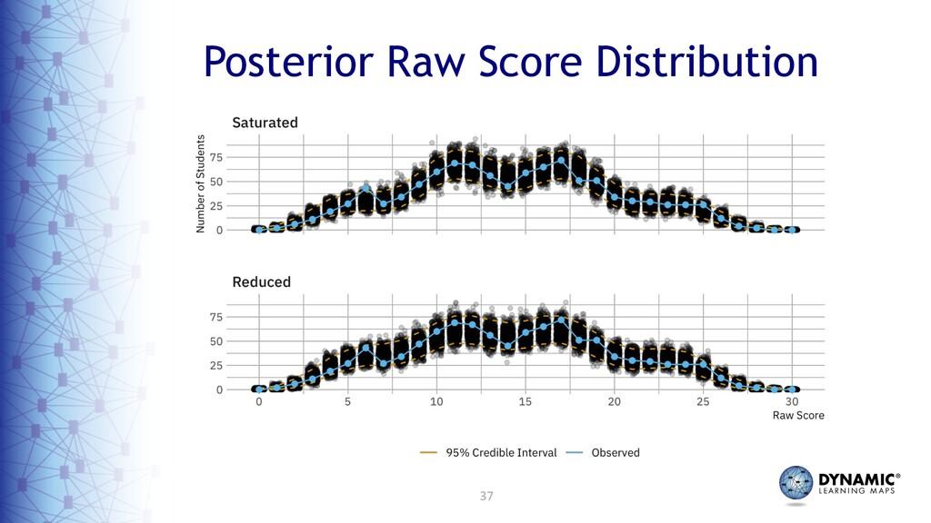 37 Posterior Raw Score Distribution