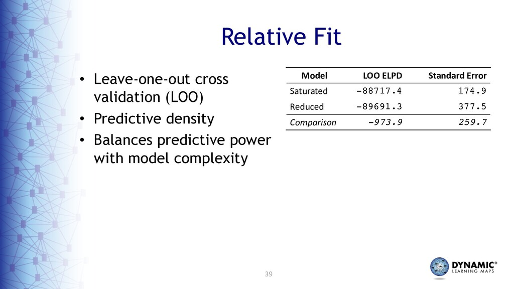 39 Relative Fit • Leave-one-out cross validatio...