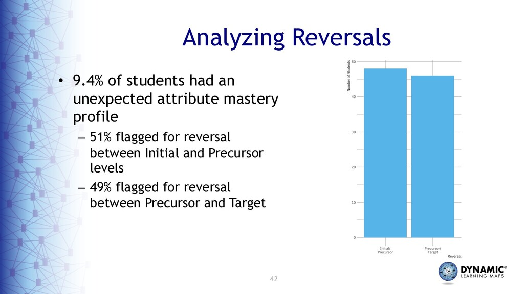 42 Analyzing Reversals • 9.4% of students had a...