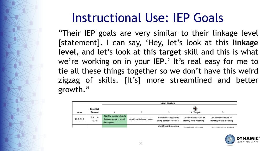 """61 Instructional Use: IEP Goals """"Their IEP goal..."""