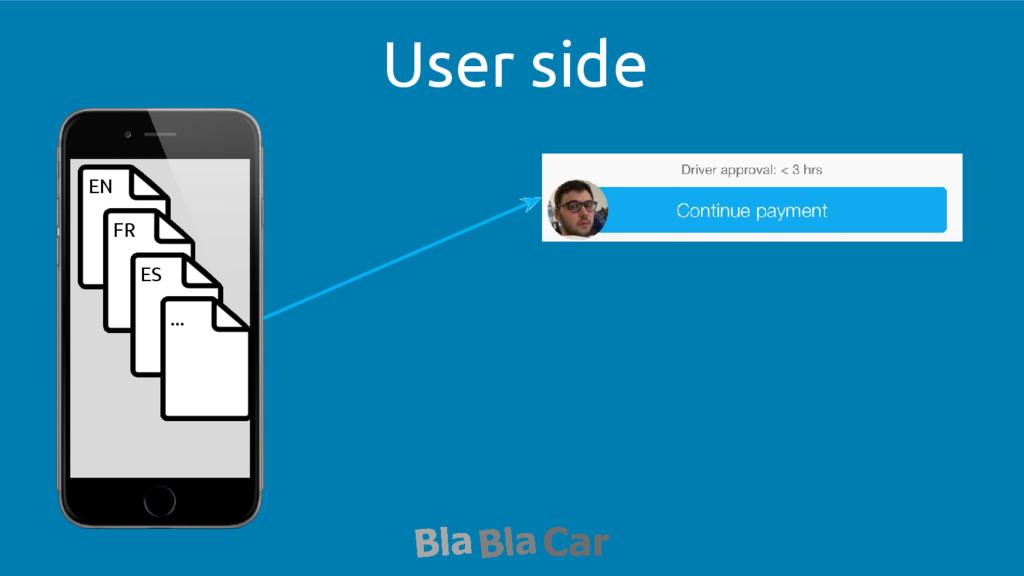 User side EN FR ES ...