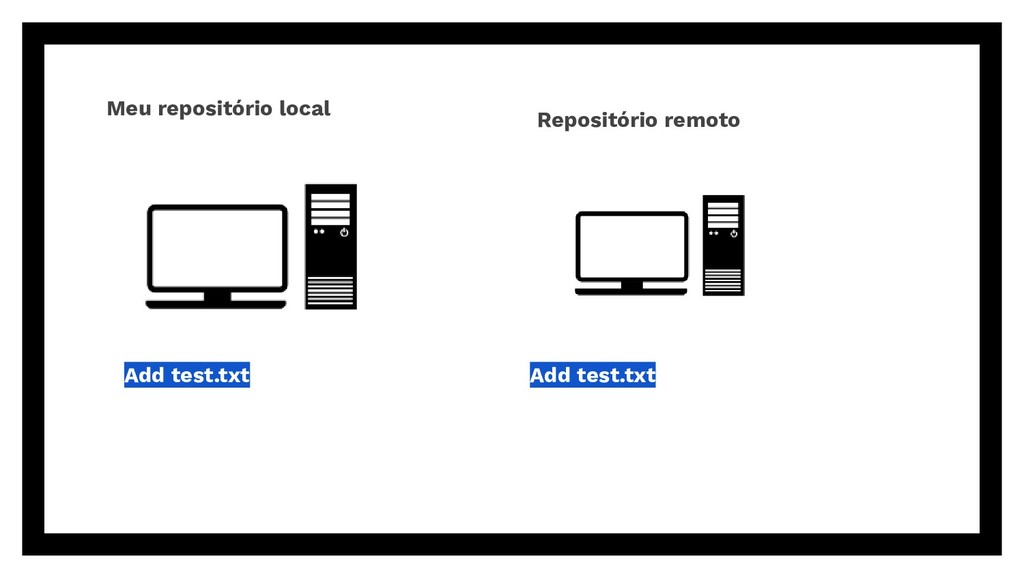 Add test.txt Add test.txt Meu repositório local...