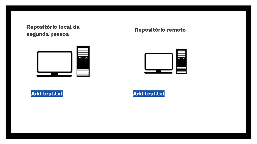 Add test.txt Add test.txt Repositório local da ...