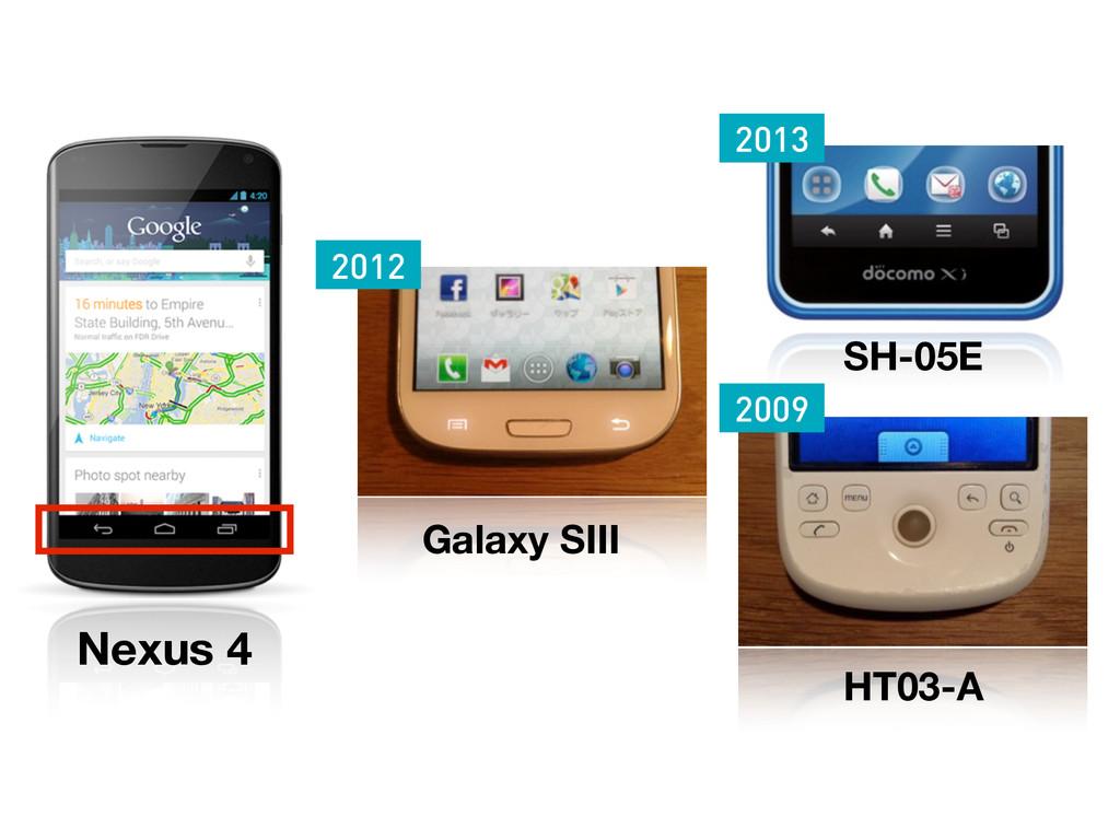 Nexus 4 Galaxy SIII 2012 SH-05E 2013 HT03-A 2009
