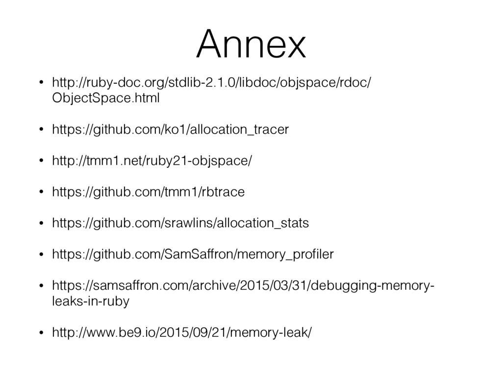 Annex • http://ruby-doc.org/stdlib-2.1.0/libdoc...
