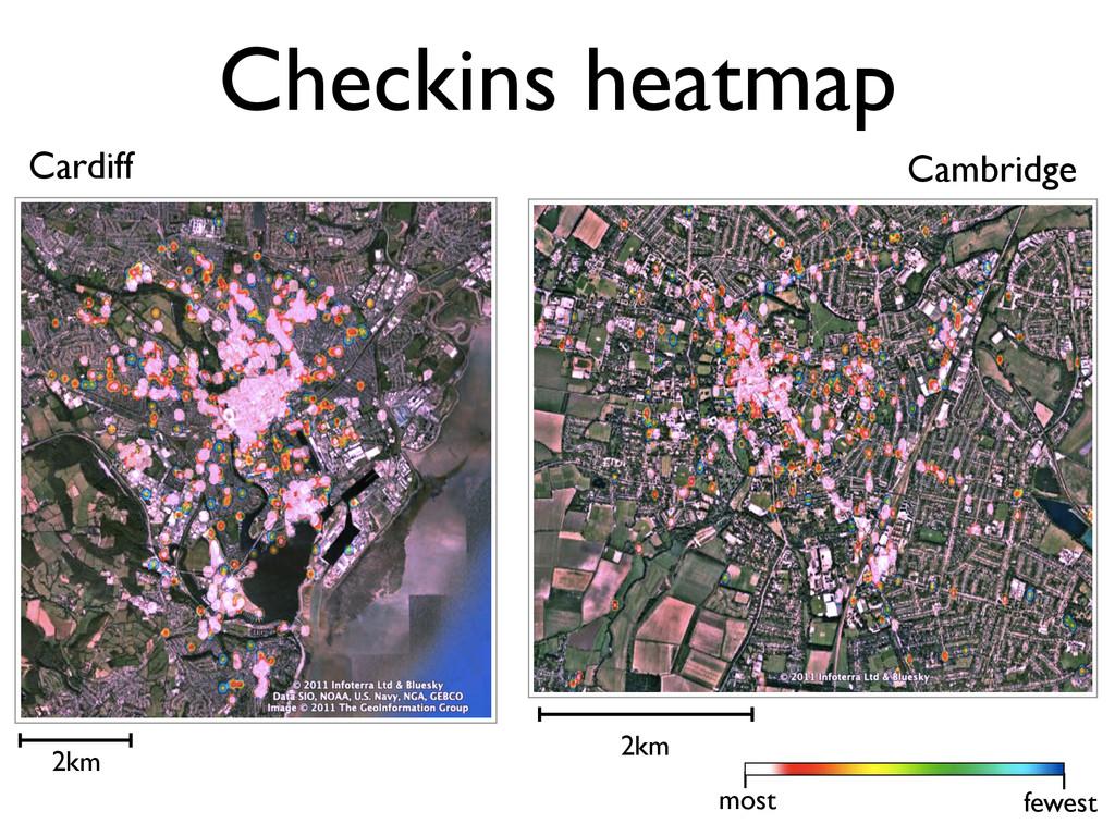 Checkins heatmap Cardiff Cambridge 2km 2km fewe...