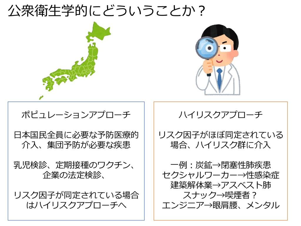 ポピュレーションアプローチ 日本国民全員に必要な予防医療的 介入、集団予防が必要な疾患 乳児検...