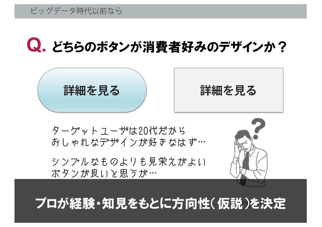 ϏοάσʔλҎલͳΒ Q. どちらのボタンが消費者好みのデザインか? デザイナー ターゲッ...