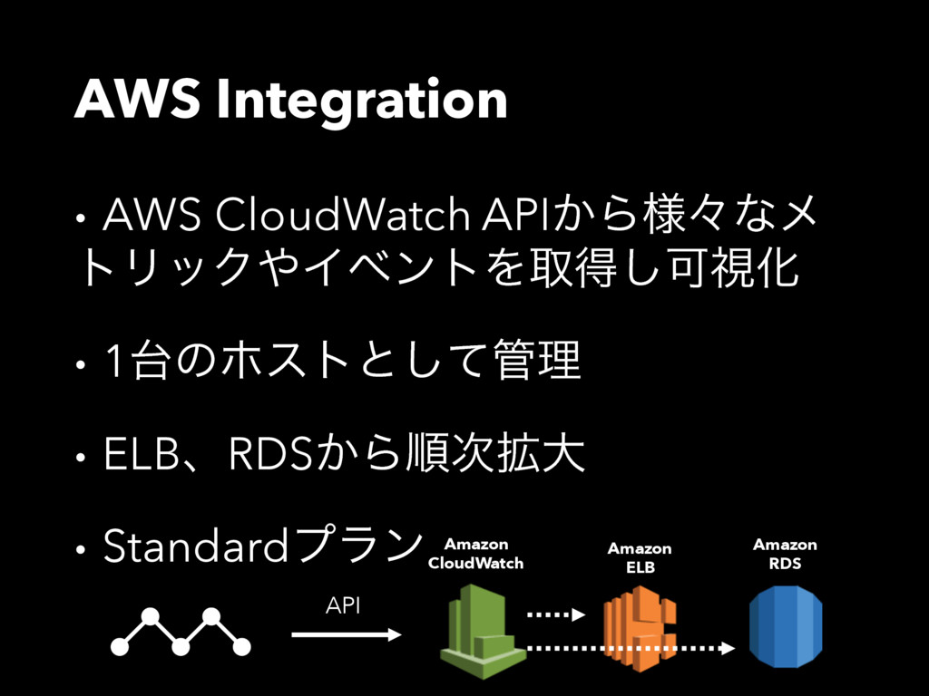 AWS Integration • AWS CloudWatch API͔Β༷ʑͳϝ τϦοΫ...