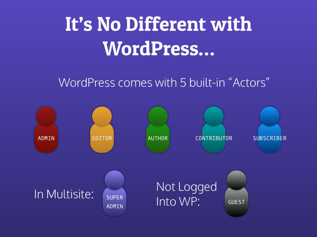 It's No Different with WordPress… WordPress com...