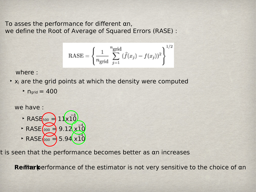 To asses the performance for different αn, we d...
