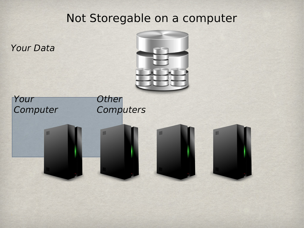 Your Computer Your Data Not Storegable on a com...