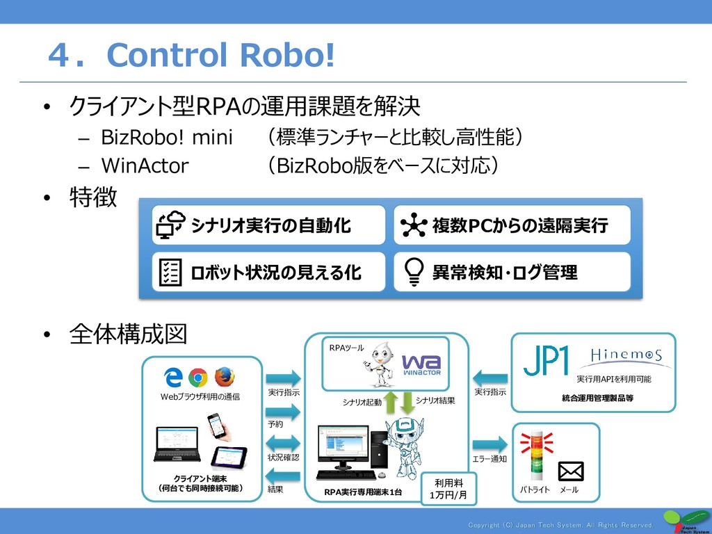 Copyright (C) Japan Tech System. All Rights Res...