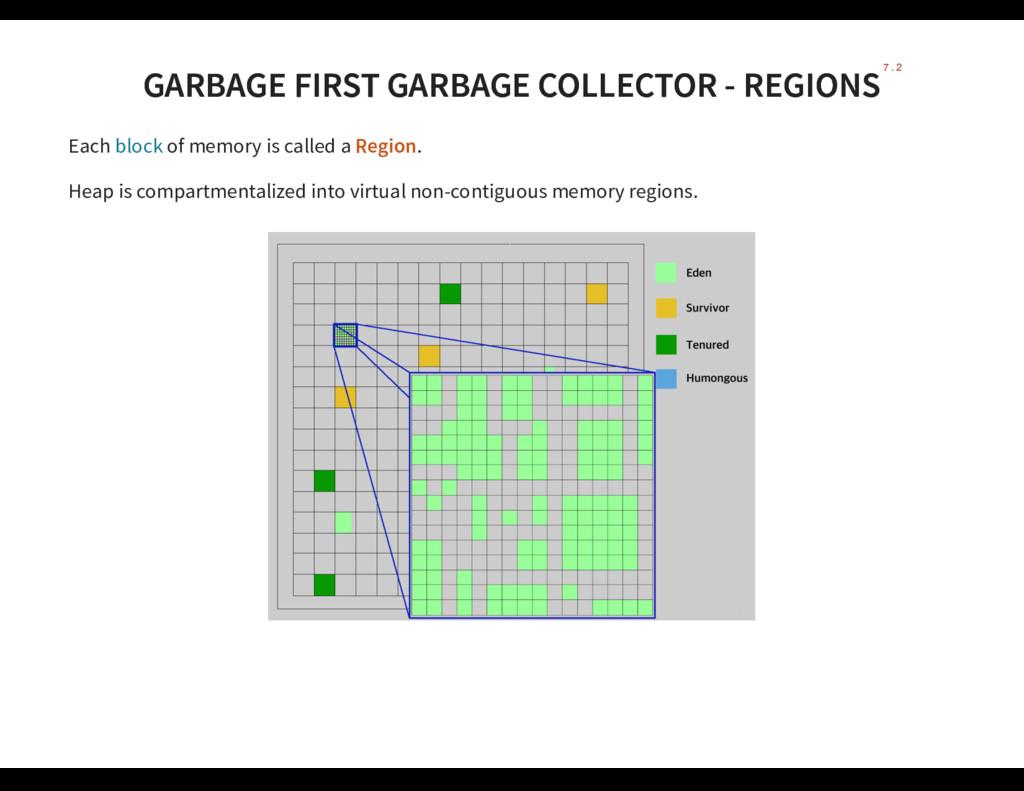 GARBAGE FIRST GARBAGE COLLECTOR - REGIONS GARBA...