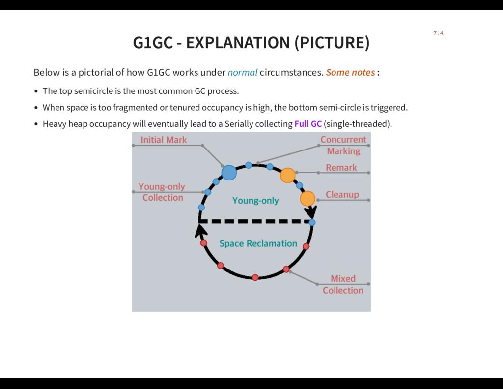 G1GC - EXPLANATION (PICTURE) G1GC - EXPLANATION...