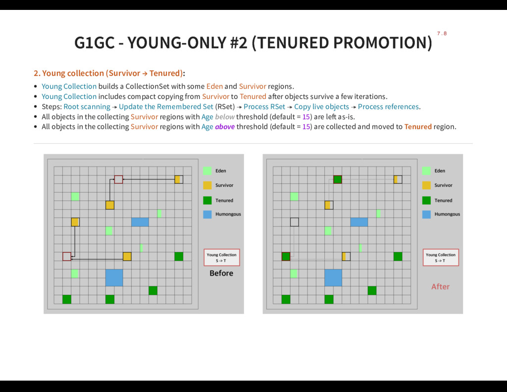 G1GC - YOUNG-ONLY #2 (TENURED PROMOTION) G1GC -...
