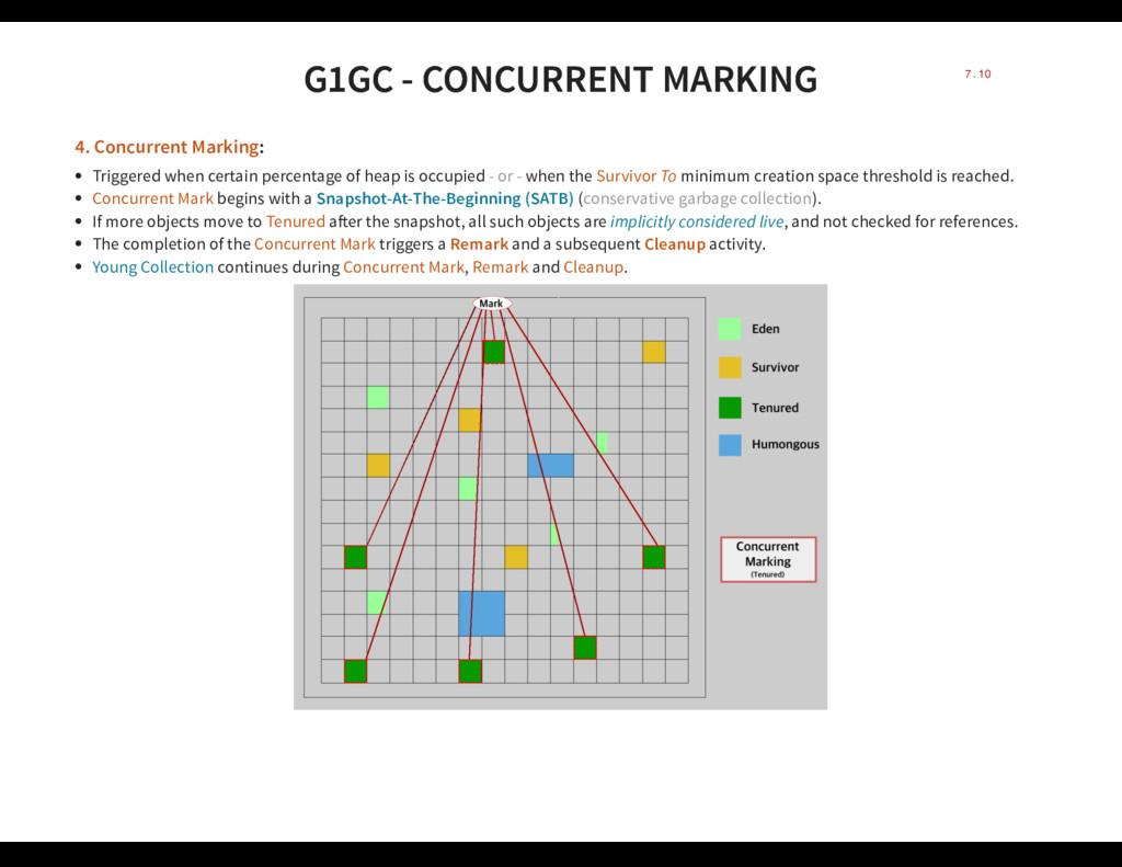 G1GC - CONCURRENT MARKING G1GC - CONCURRENT MAR...