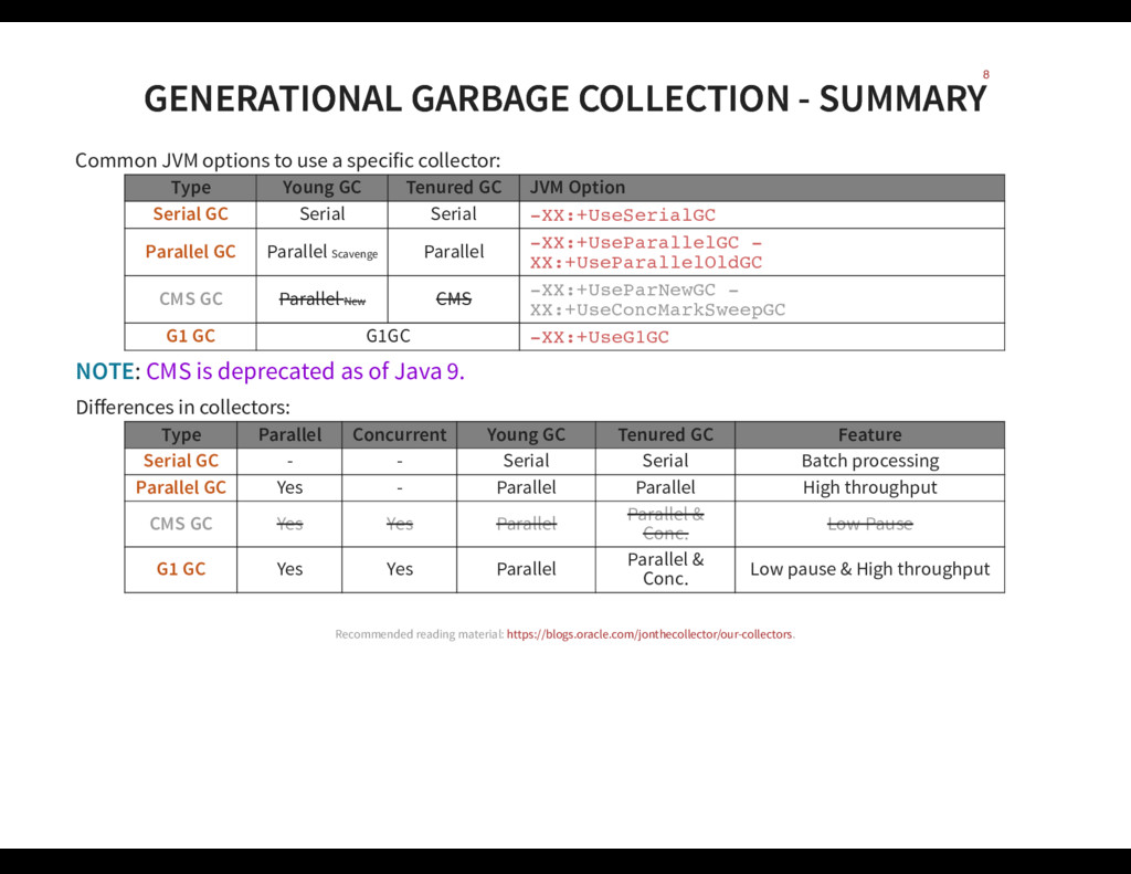 GENERATIONAL GARBAGE COLLECTION - SUMMARY GENER...