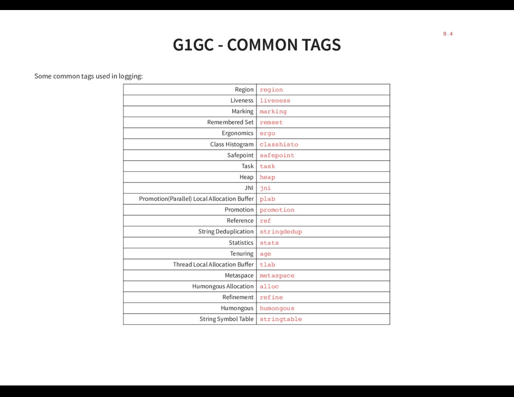 G1GC - COMMON TAGS G1GC - COMMON TAGS Some comm...