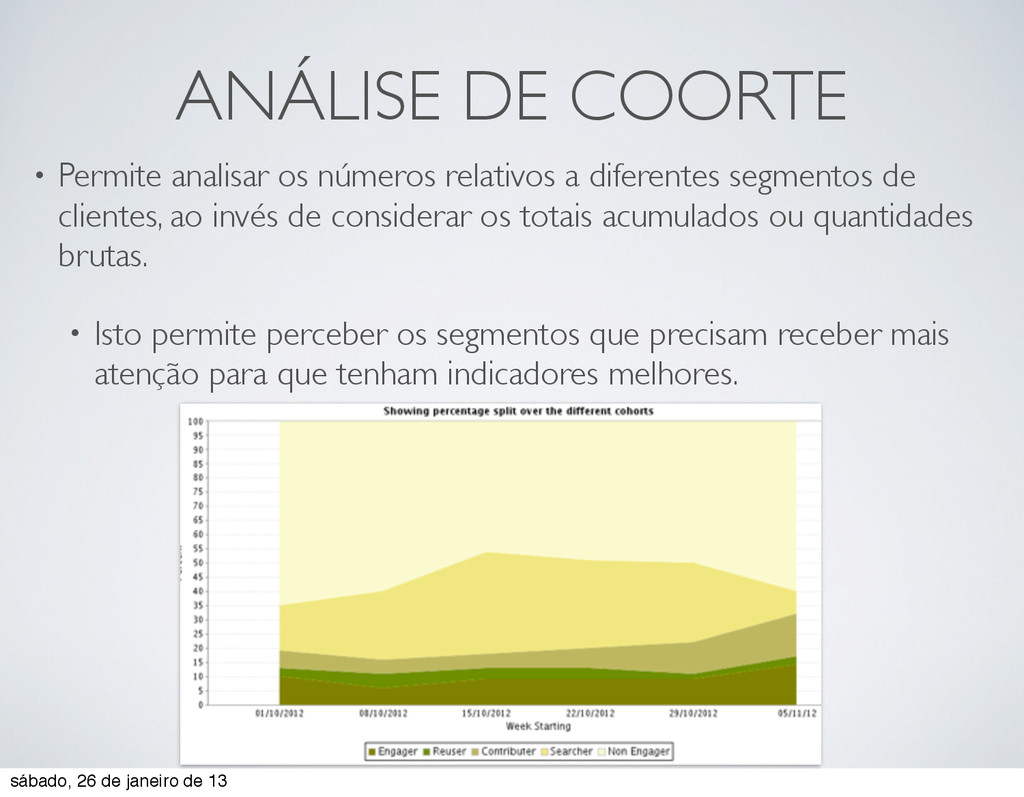 ANÁLISE DE COORTE • Permite analisar os números...