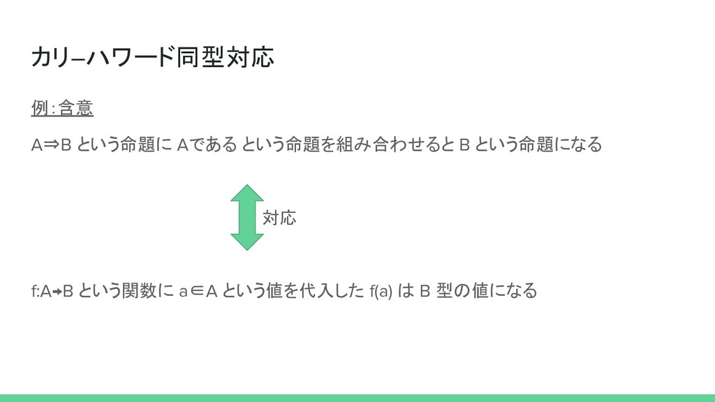 カリ―ハワード同型対応 例:含意 A⇒B という命題に Aである という命題を組み合わせると ...