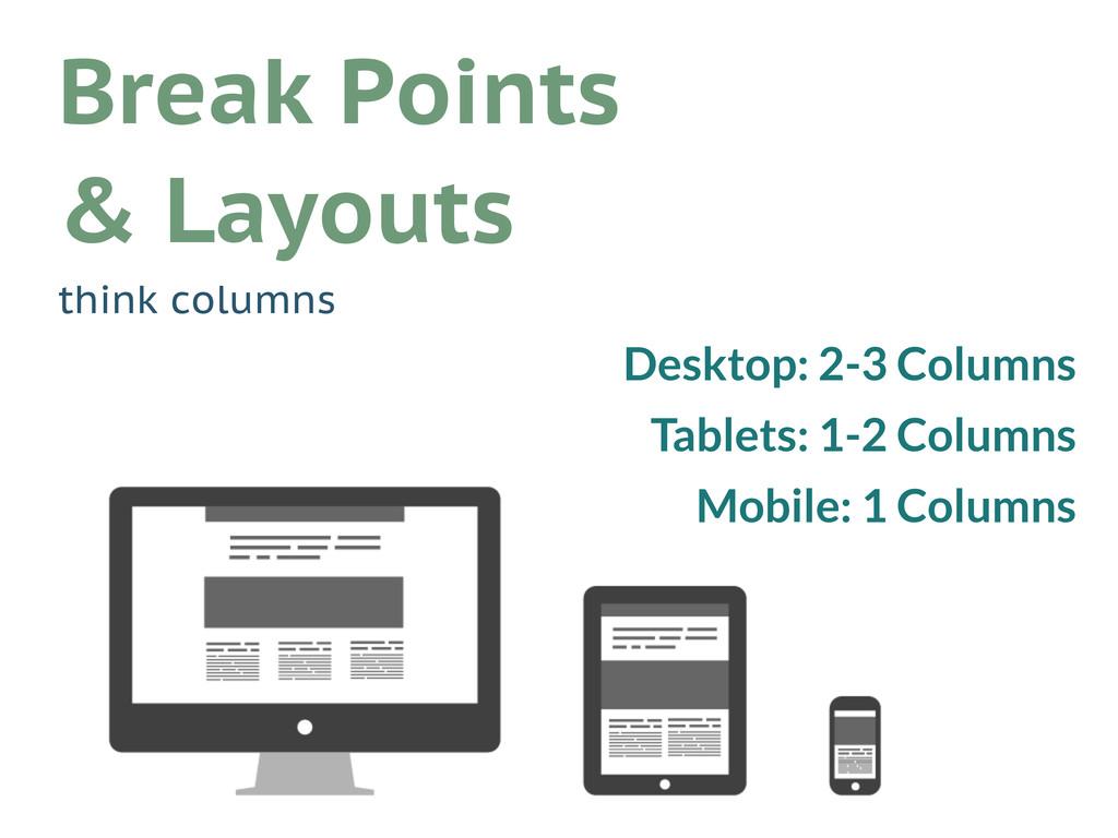 Desktop: 2-3 Columns Tablets: 1-2 Columns Mobil...