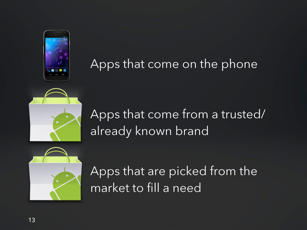 Apps that come on the phone Apps that come from...