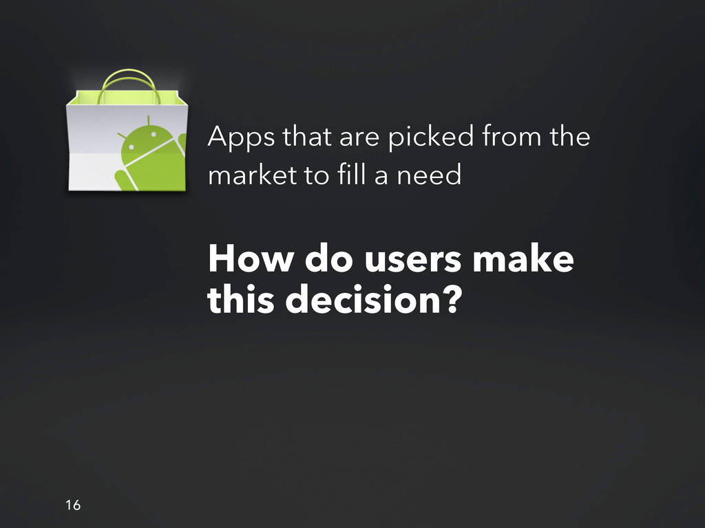 Apps that are picked from the market to fill a ...