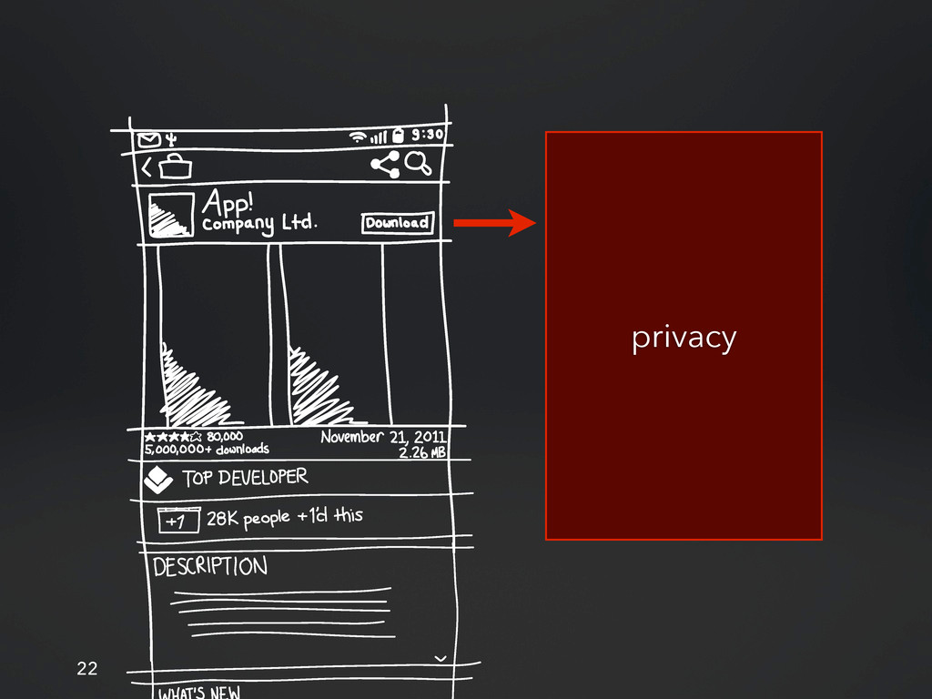22 privacy