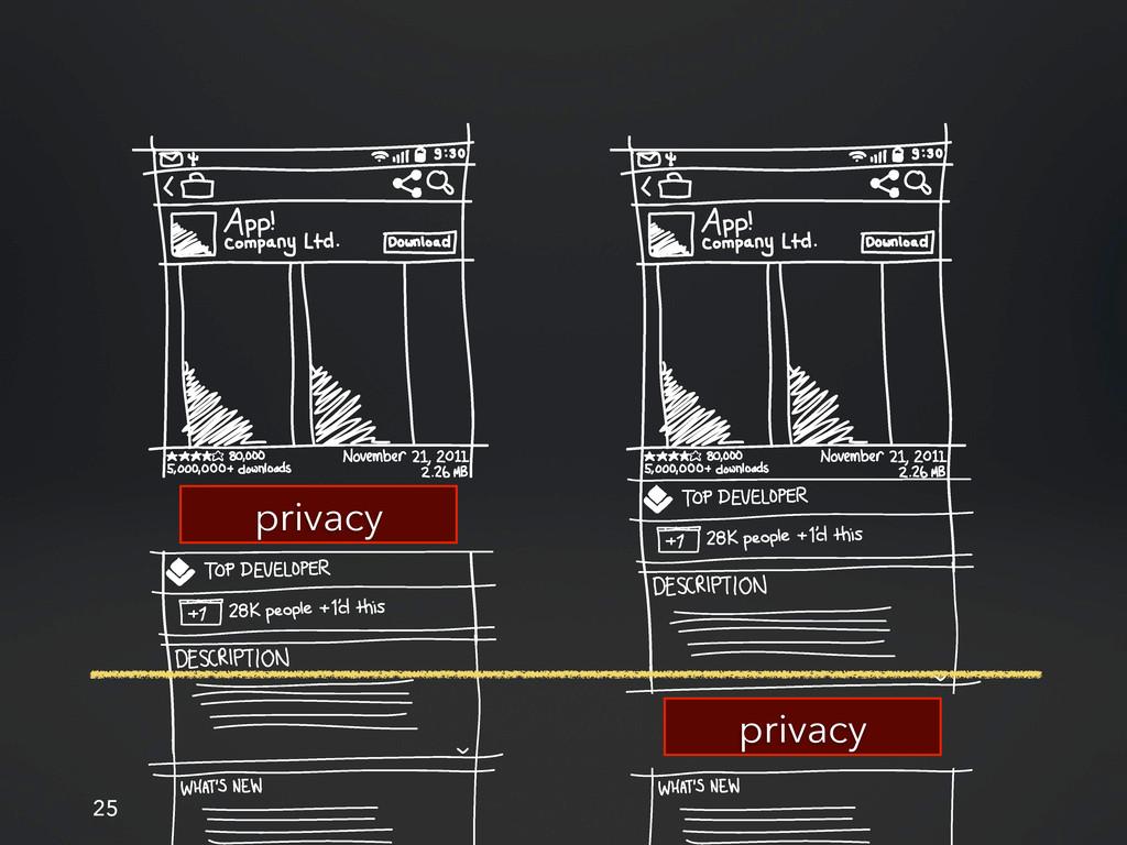 25 privacy privacy