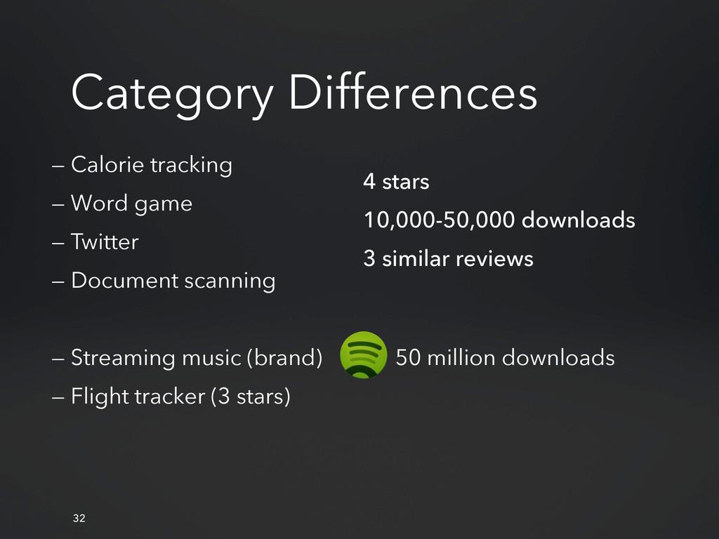 4 stars 10,000-50,000 downloads 3 similar revie...