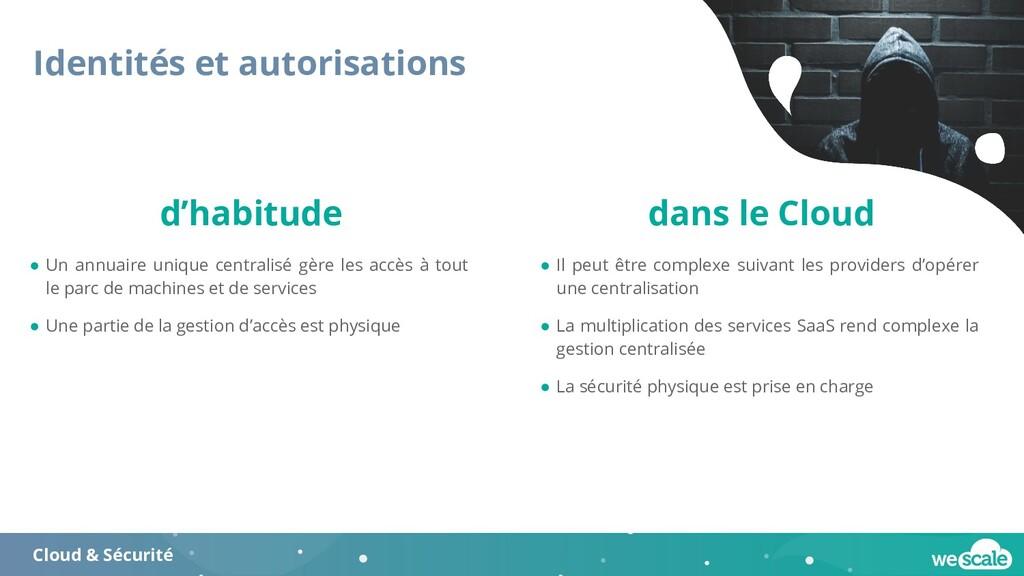 Identités et autorisations Cloud & Sécurité ● U...