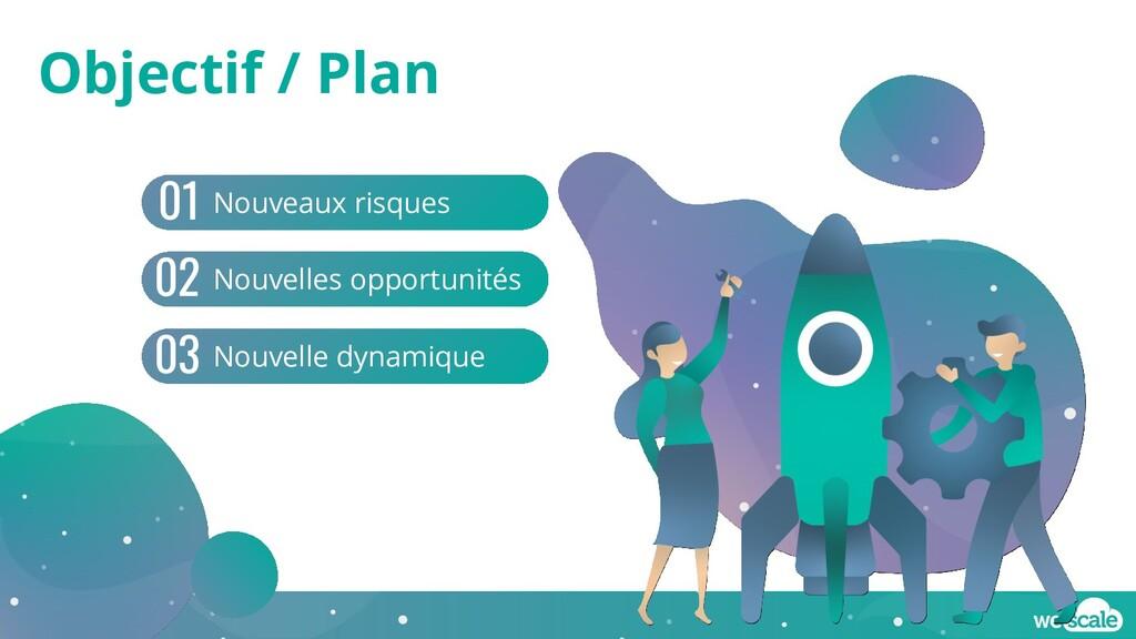 Objectif / Plan Nouveaux risques 01 02 03 Nouve...
